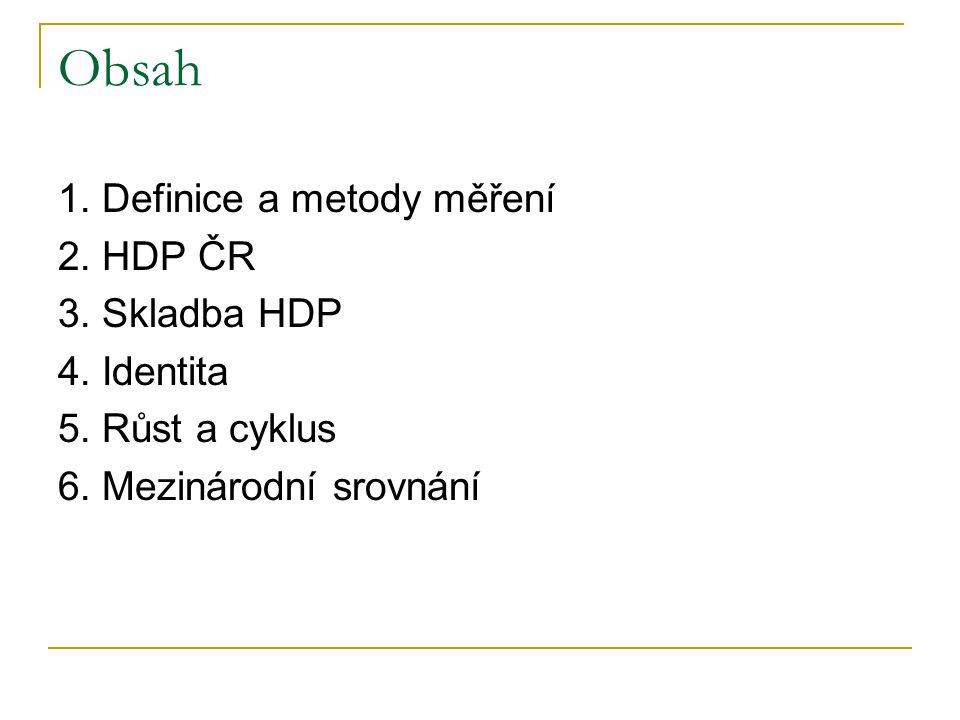 Obsah 1. Definice a metody měření 2. HDP ČR 3. Skladba HDP 4. Identita 5. Růst a cyklus 6. Mezinárodní srovnání