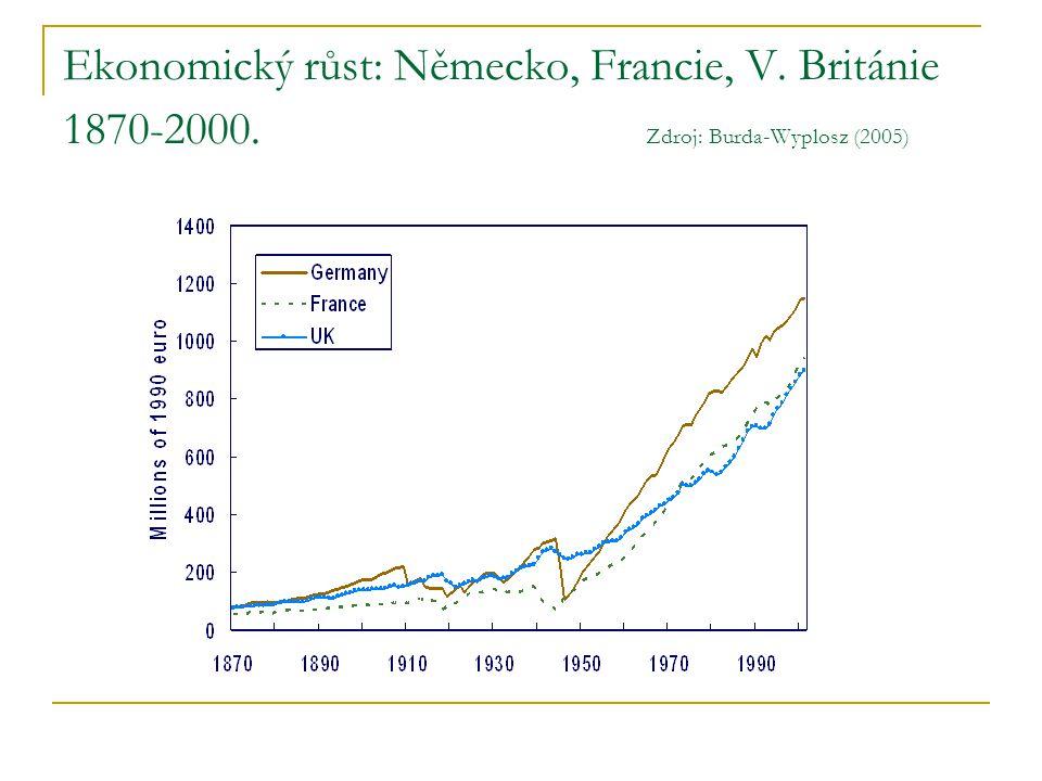 Ekonomický růst: Německo, Francie, V. Británie 1870-2000. Zdroj: Burda-Wyplosz (2005)