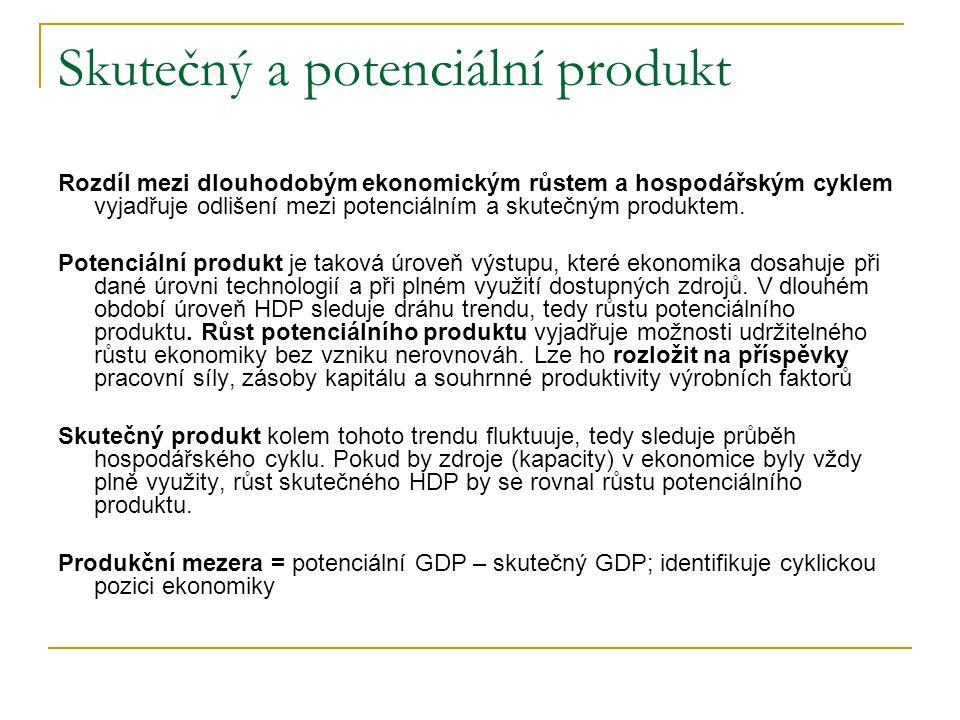 Skutečný a potenciální produkt Rozdíl mezi dlouhodobým ekonomickým růstem a hospodářským cyklem vyjadřuje odlišení mezi potenciálním a skutečným produ