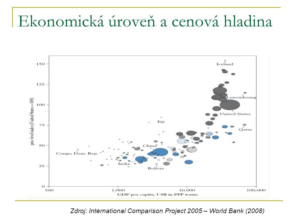 Ekonomická úroveň a cenová hladina Zdroj: International Comparison Project 2005 – World Bank (2008)