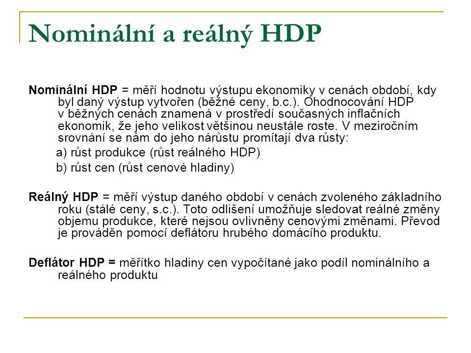 1.3. Skladba HDP