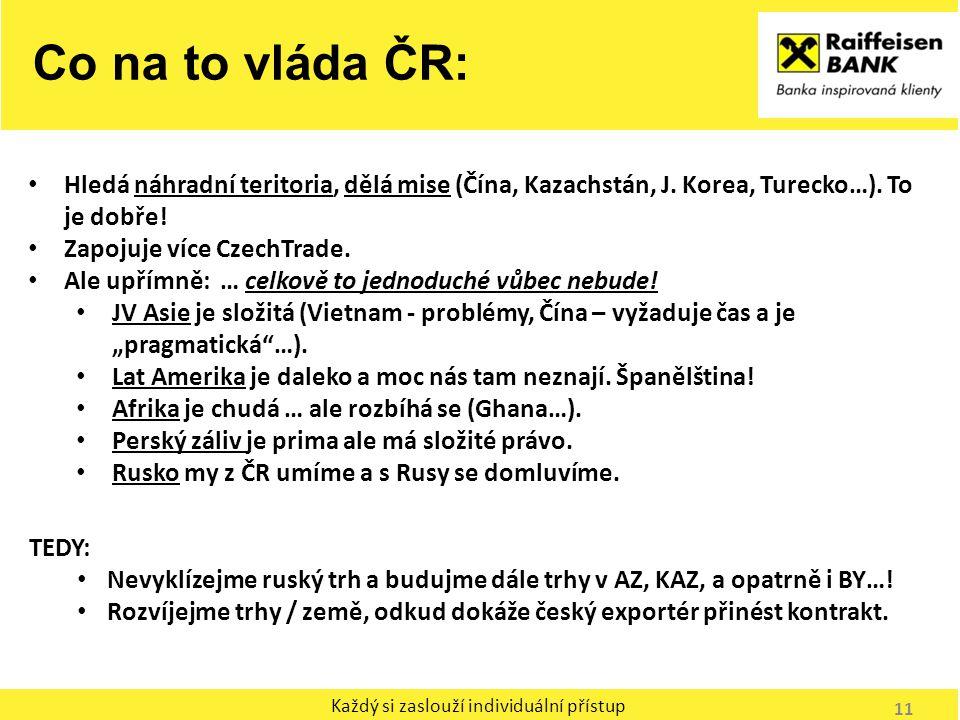 Každý si zaslouží individuální přístup Co na to vláda ČR: Hledá náhradní teritoria, dělá mise (Čína, Kazachstán, J. Korea, Turecko…). To je dobře! Zap