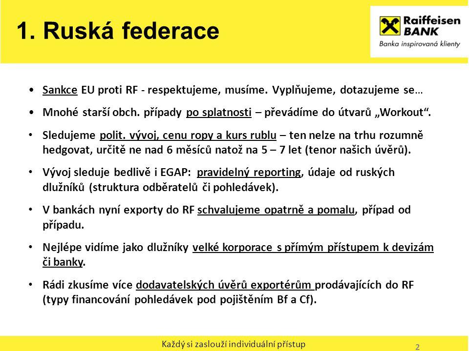 Každý si zaslouží individuální přístup 1. Ruská federace Sankce EU proti RF - respektujeme, musíme. Vyplňujeme, dotazujeme se… Mnohé starší obch. příp