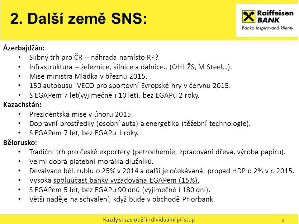 Každý si zaslouží individuální přístup 2. Další země SNS: Ázerbajdžán: Slibný trh pro ČR -- náhrada namísto RF? Infrastruktura – železnice, silnice a