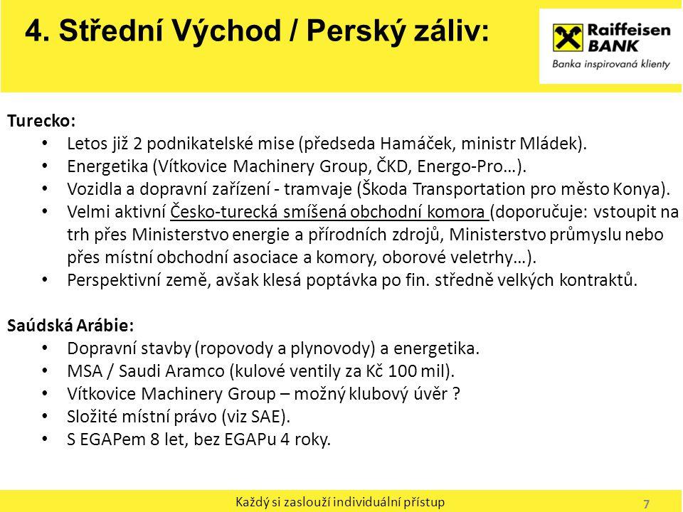Každý si zaslouží individuální přístup 4. Střední Východ / Perský záliv: Turecko: Letos již 2 podnikatelské mise (předseda Hamáček, ministr Mládek). E