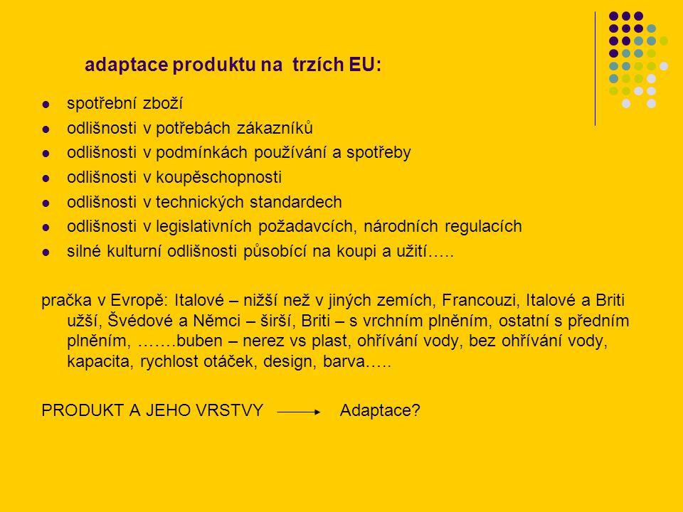 EU – produkt: světové standardy (ISO, Codex Alimentarius evropské nařízení, směrnice, doporučení národní směrnice - ochrana domácího trhu…..???.