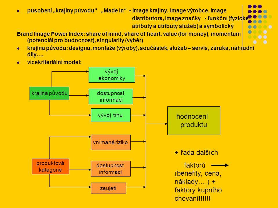 """působení """"krajiny původu"""" """"Made in"""" - image krajiny, image výrobce, image distributora, image značky - funkční (fyzické atributy a atributy služeb) a"""