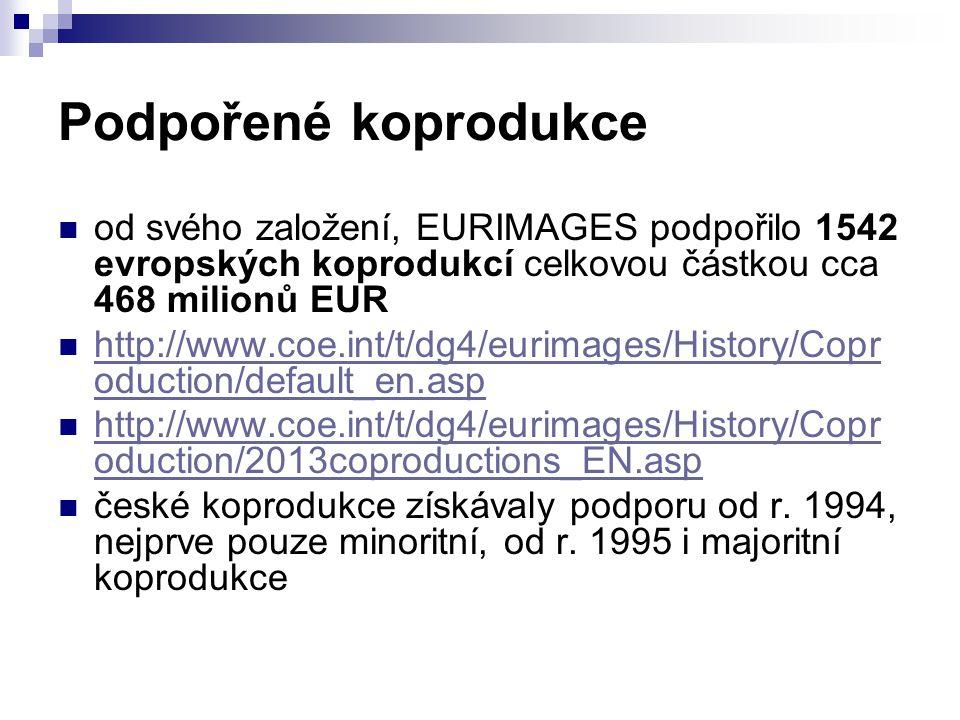 Podpořené koprodukce od svého založení, EURIMAGES podpořilo 1542 evropských koprodukcí celkovou částkou cca 468 milionů EUR http://www.coe.int/t/dg4/e