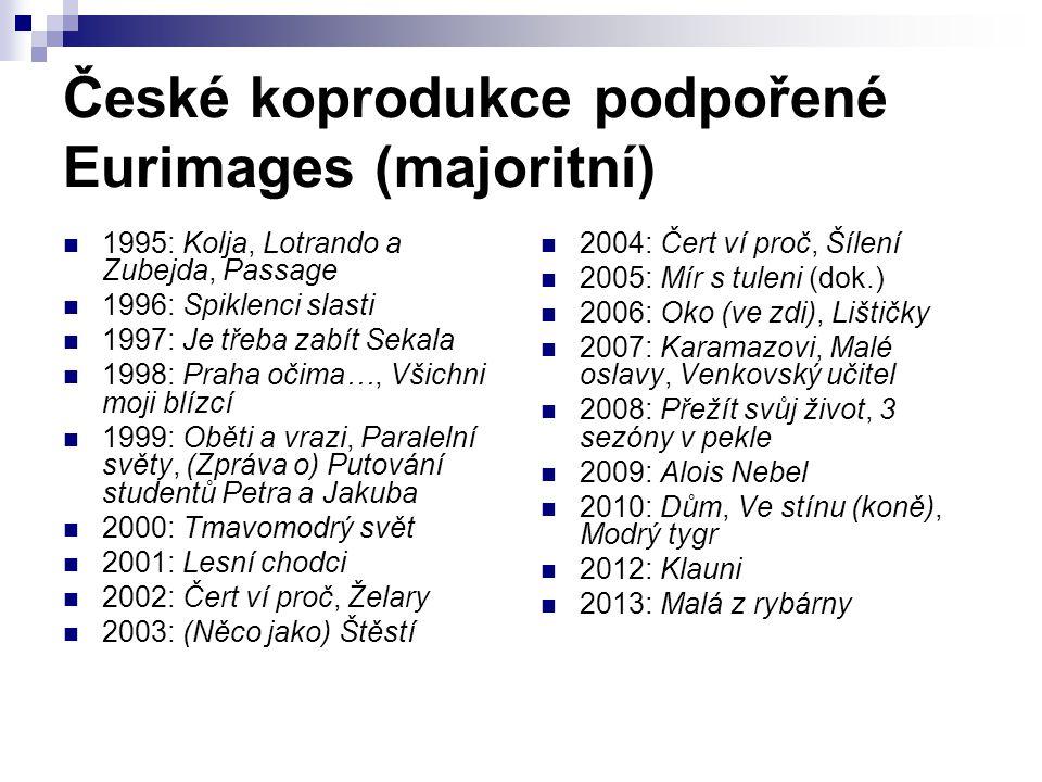 České koprodukce podpořené Eurimages (majoritní) 1995: Kolja, Lotrando a Zubejda, Passage 1996: Spiklenci slasti 1997: Je třeba zabít Sekala 1998: Pra