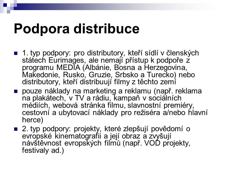 Podpora distribuce 1. typ podpory: pro distributory, kteří sídlí v členských státech Eurimages, ale nemají přístup k podpoře z programu MEDIA (Albánie