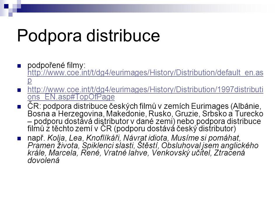 Podpora distribuce podpořené filmy: http://www.coe.int/t/dg4/eurimages/History/Distribution/default_en.as p http://www.coe.int/t/dg4/eurimages/History