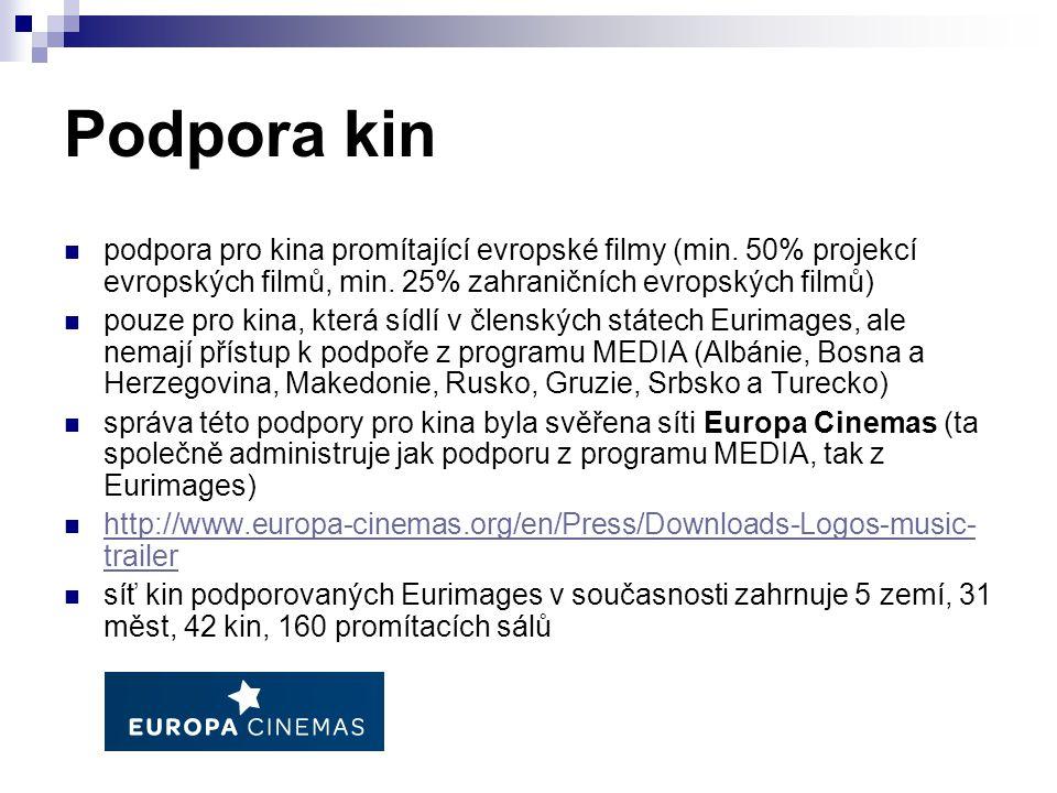 Podpora kin podpora pro kina promítající evropské filmy (min. 50% projekcí evropských filmů, min. 25% zahraničních evropských filmů) pouze pro kina, k