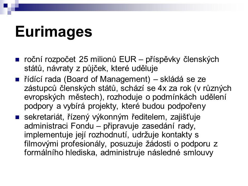 Eurimages roční rozpočet 25 milionů EUR – příspěvky členských států, návraty z půjček, které uděluje řídící rada (Board of Management) – skládá se ze