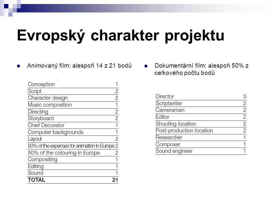 Evropský charakter projektu Animovaný film: alespoň 14 z 21 bodů Dokumentární film: alespoň 50% z celkového počtu bodů