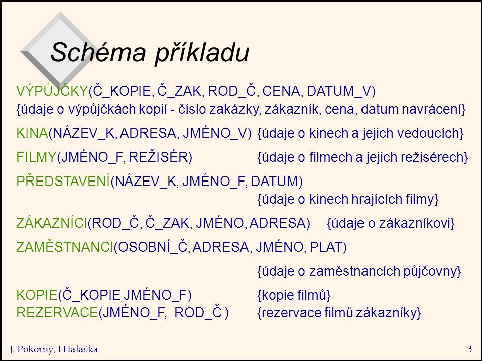 J. Pokorný, I Halaška3 Schéma příkladu VÝPŮJČKY(Č_KOPIE, Č_ZAK, ROD_Č, CENA, DATUM_V) {údaje o výpůjčkách kopií - číslo zakázky, zákazník, cena, datum