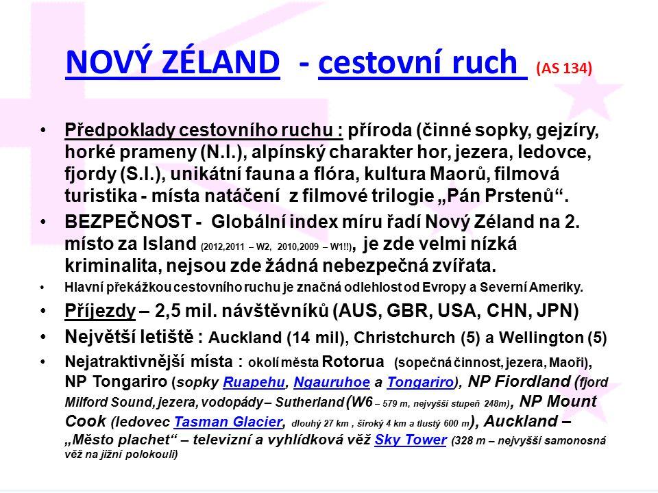 NOVÝ ZÉLANDNOVÝ ZÉLAND - cestovní ruch (AS 134)cestovní ruch Předpoklady cestovního ruchu : příroda (činné sopky, gejzíry, horké prameny (N.I.), alpín