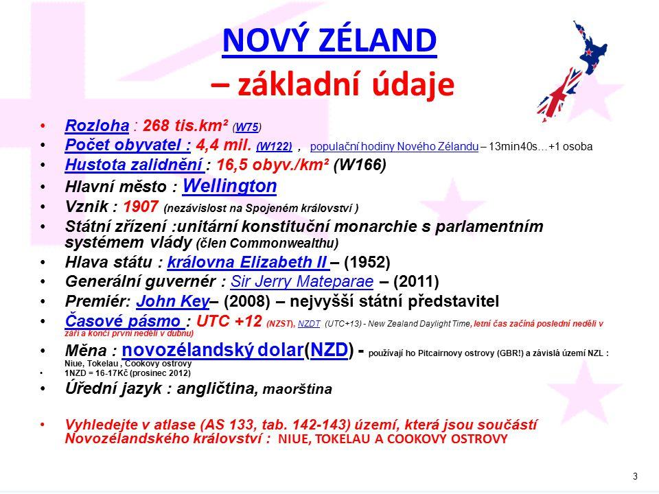 NOVÝ ZÉLAND NOVÝ ZÉLAND – základní údaje Rozloha : 268 tis.km² (W75)RozlohaW75 Počet obyvatel : 4,4 mil. (W122), populační hodiny Nového Zélandu – 13m