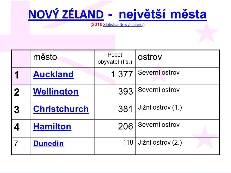 NOVÝ ZÉLAND NOVÝ ZÉLAND - největší města ( 2010 Statistics New Zealand/ ) největší města Statistics New Zealand město Počet obyvatel (tis.) ostrov 1 A