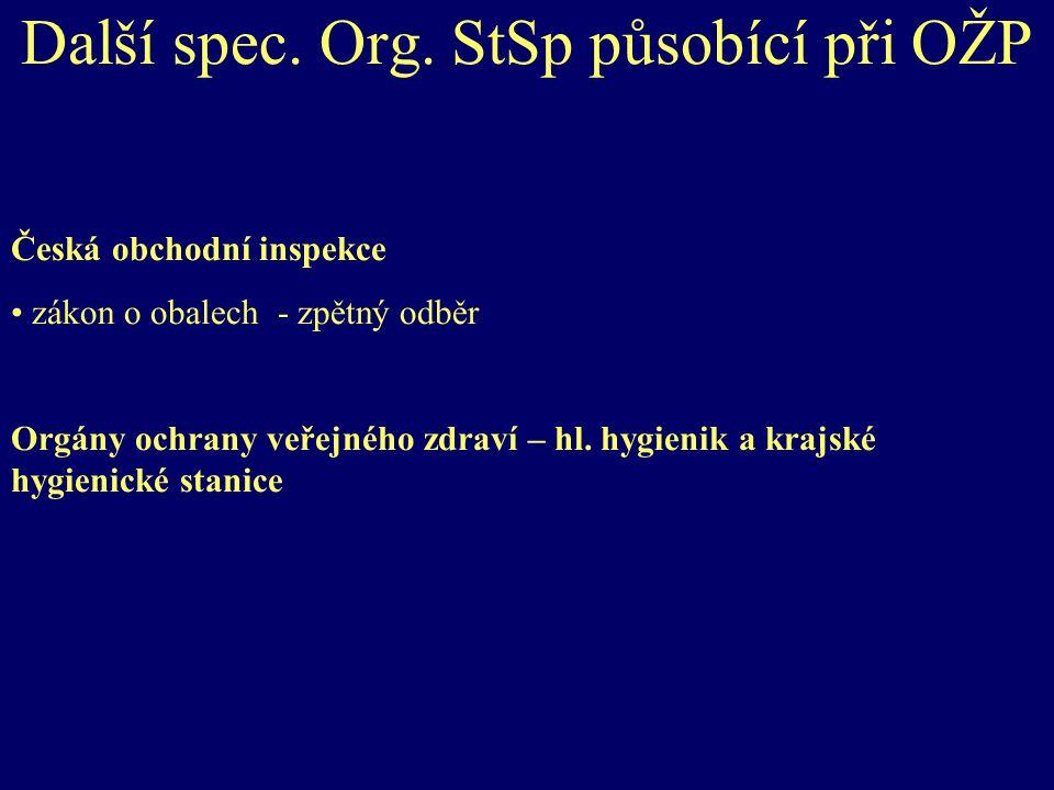 Další spec. Org.