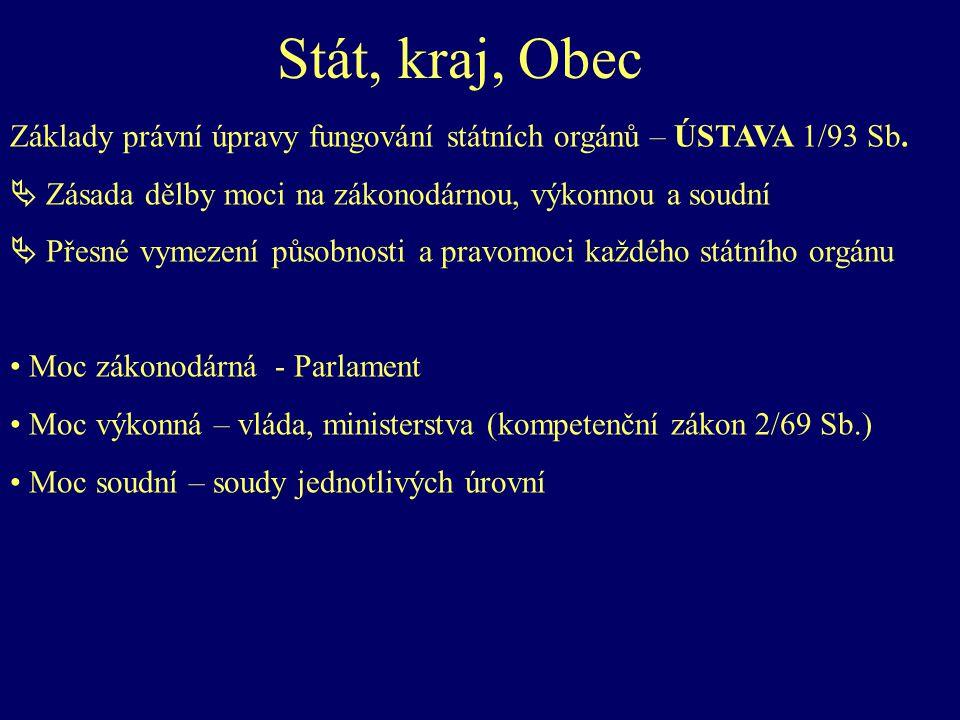 Aktivní ochrana přírody ZO ČSOP okrašlovací spolky Staří ochránci Jizerských hor