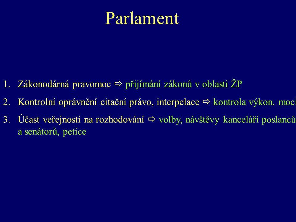 Parlament 1.Zákonodárná pravomoc  přijímání zákonů v oblasti ŽP 2.Kontrolní oprávnění citační právo, interpelace  kontrola výkon.