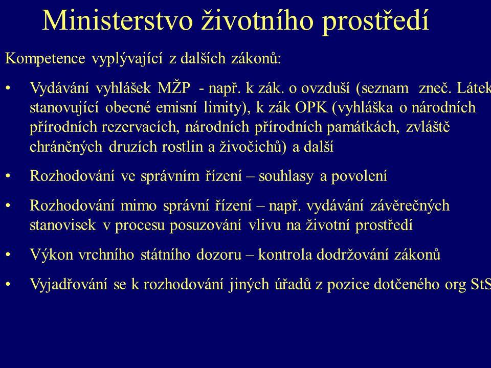 Ministerstvo životního prostředí Kompetence vyplývající z dalších zákonů: Vydávání vyhlášek MŽP - např.