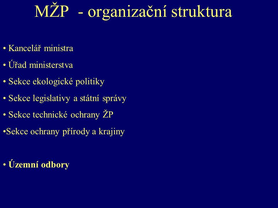 Servisní organizace, sdružení ICN EPS Econnet, Ekolist Pavučina Zelený kruh STEP ÚVR ČSOP