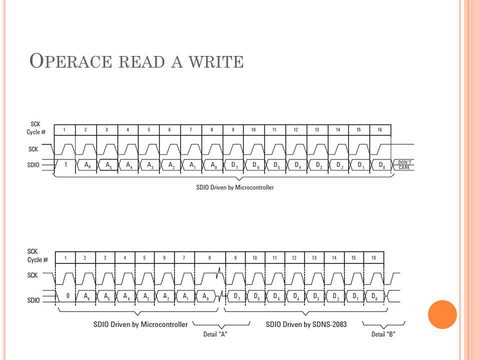 O PERACE READ A WRITE