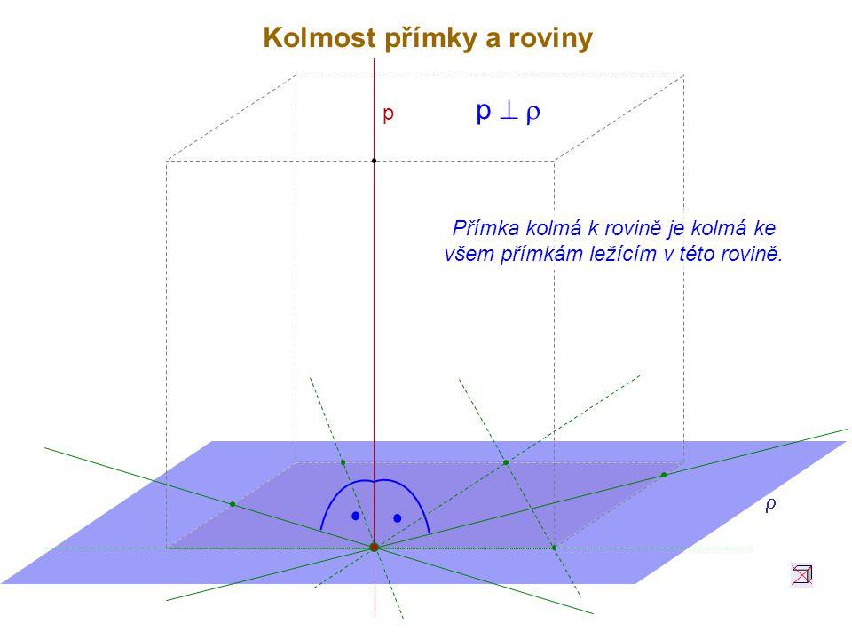 Kolmost přímky a roviny p   p  Přímka kolmá k rovině je kolmá ke všem přímkám ležícím v této rovině.