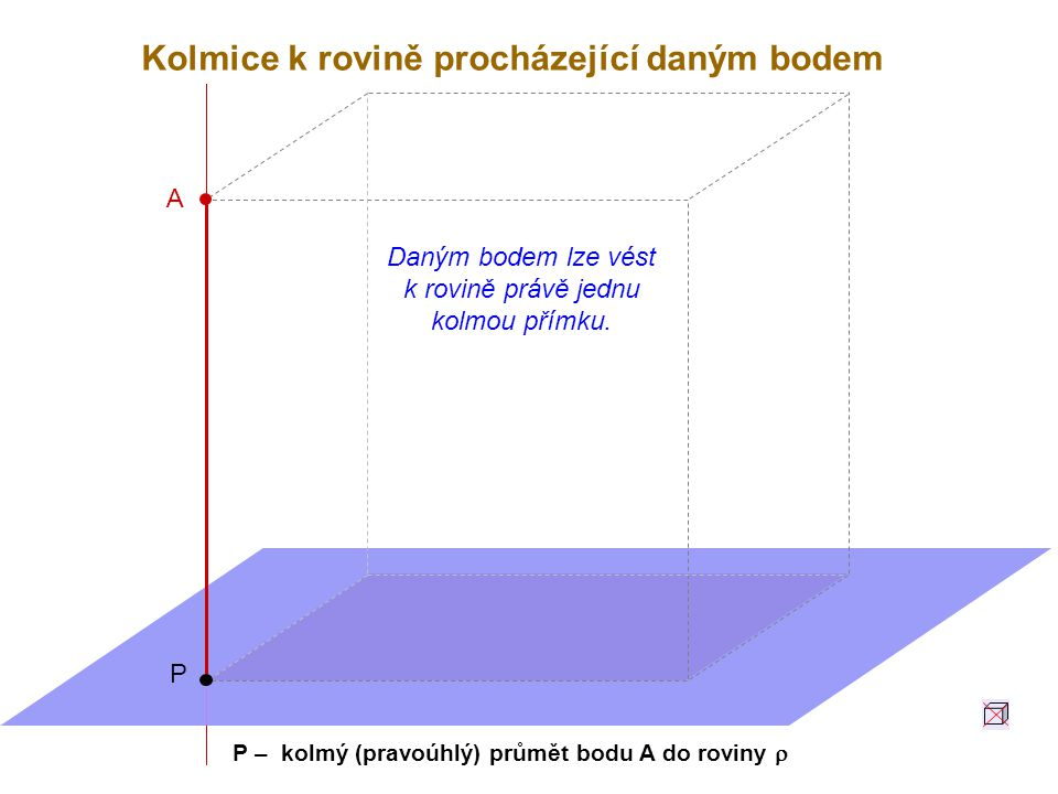 A P Daným bodem lze vést k rovině právě jednu kolmou přímku.