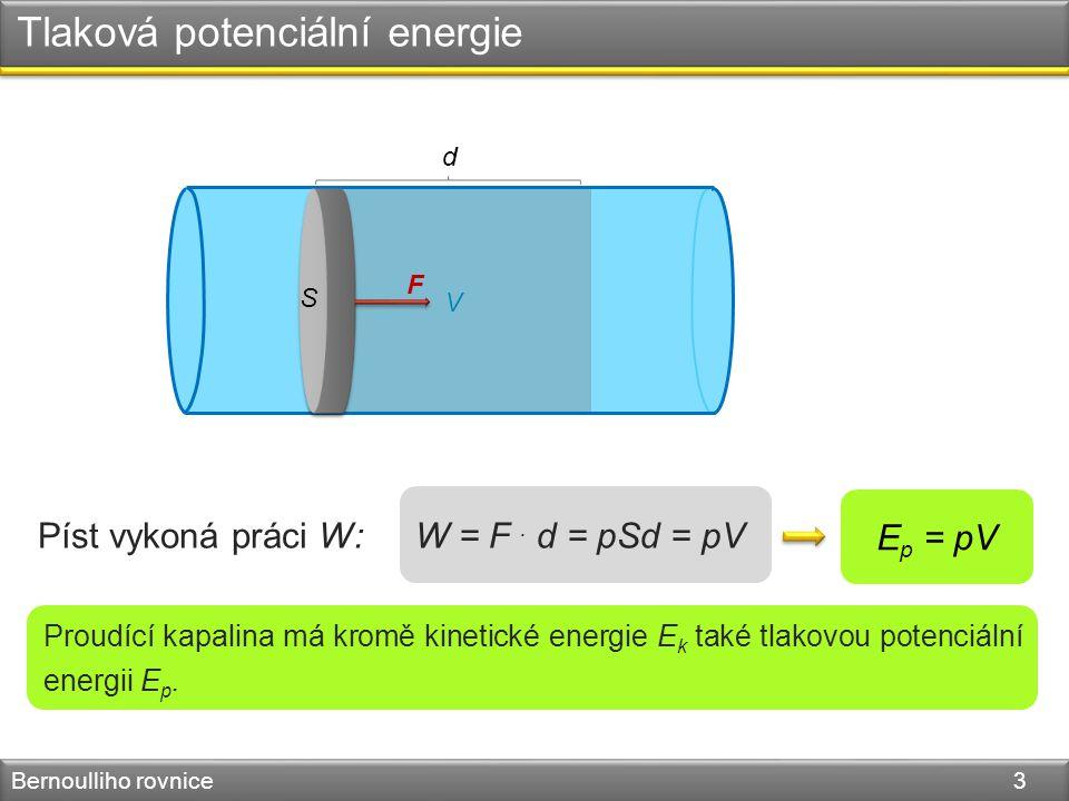 Tlaková potenciální energie Bernoulliho rovnice 3 Píst vykoná práci W: d W = F. d = pSd = pV E p = pV F S V Proudící kapalina má kromě kinetické energ