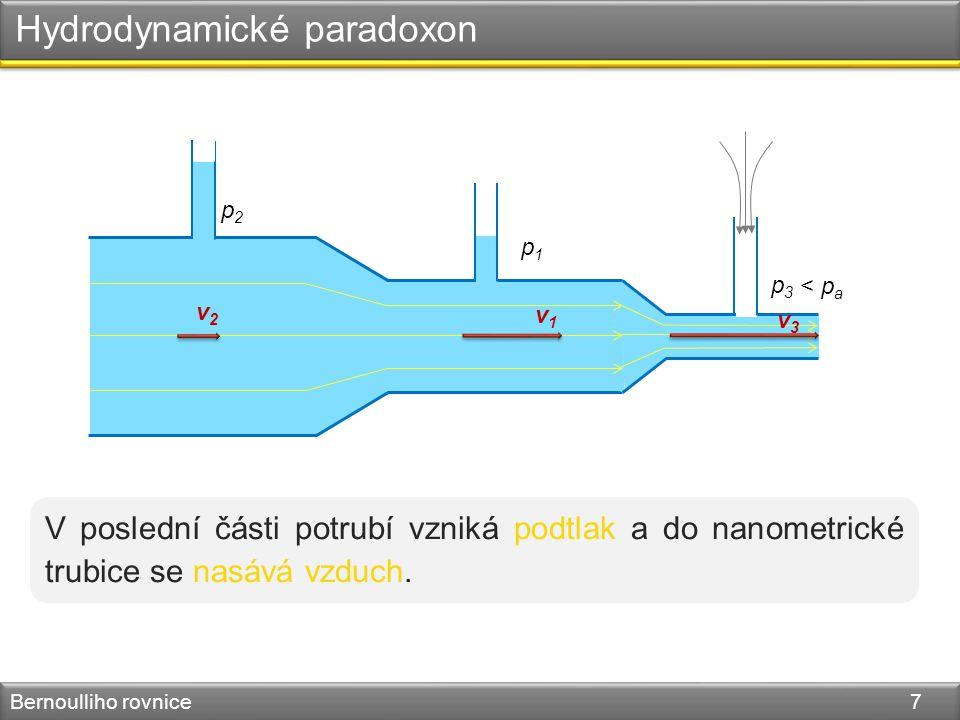 Hydrodynamické paradoxon Bernoulliho rovnice 7 v1v1 v2v2 p2p2 p1p1 v3v3 p3p3 < p a V poslední části potrubí vzniká podtlak a do nanometrické trubice s