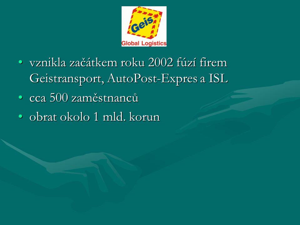 vznikla začátkem roku 2002 fúzí firem Geistransport, AutoPost-Expres a ISLvznikla začátkem roku 2002 fúzí firem Geistransport, AutoPost-Expres a ISL c