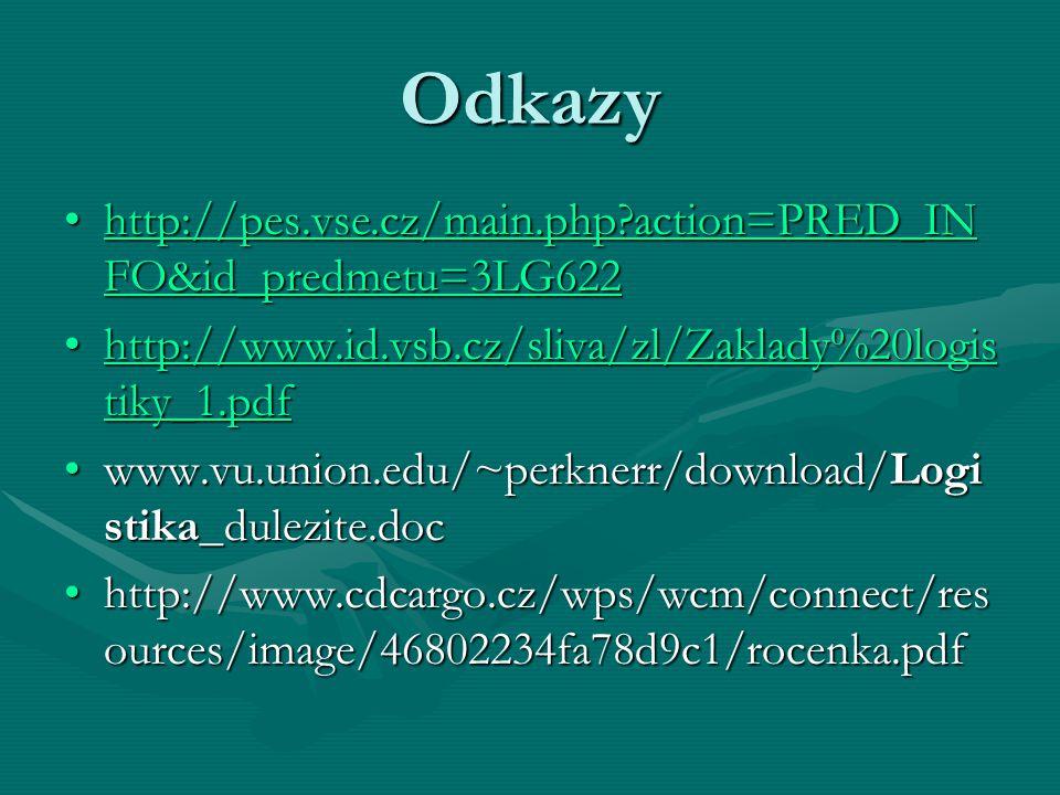 Odkazy http://pes.vse.cz/main.php?action=PRED_IN FO&id_predmetu=3LG622http://pes.vse.cz/main.php?action=PRED_IN FO&id_predmetu=3LG622http://pes.vse.cz