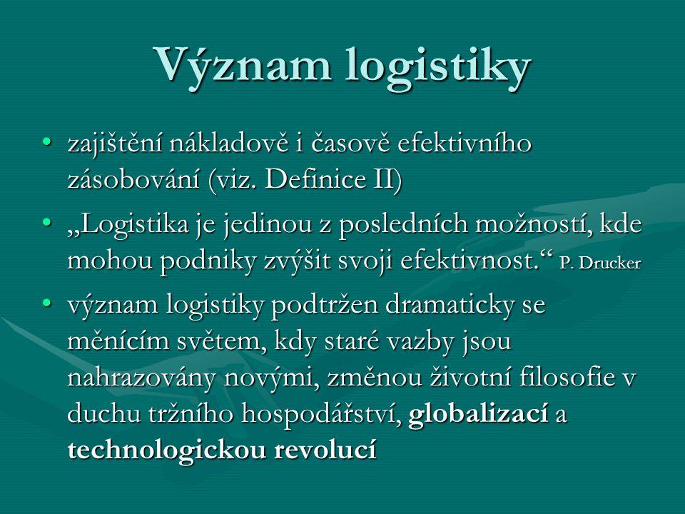 Význam logistiky zajištění nákladově i časově efektivního zásobování (viz. Definice II)zajištění nákladově i časově efektivního zásobování (viz. Defin