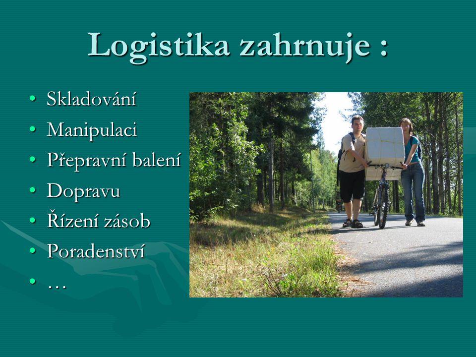 Logistika zahrnuje : SkladováníSkladování ManipulaciManipulaci Přepravní baleníPřepravní balení DopravuDopravu Řízení zásobŘízení zásob PoradenstvíPor