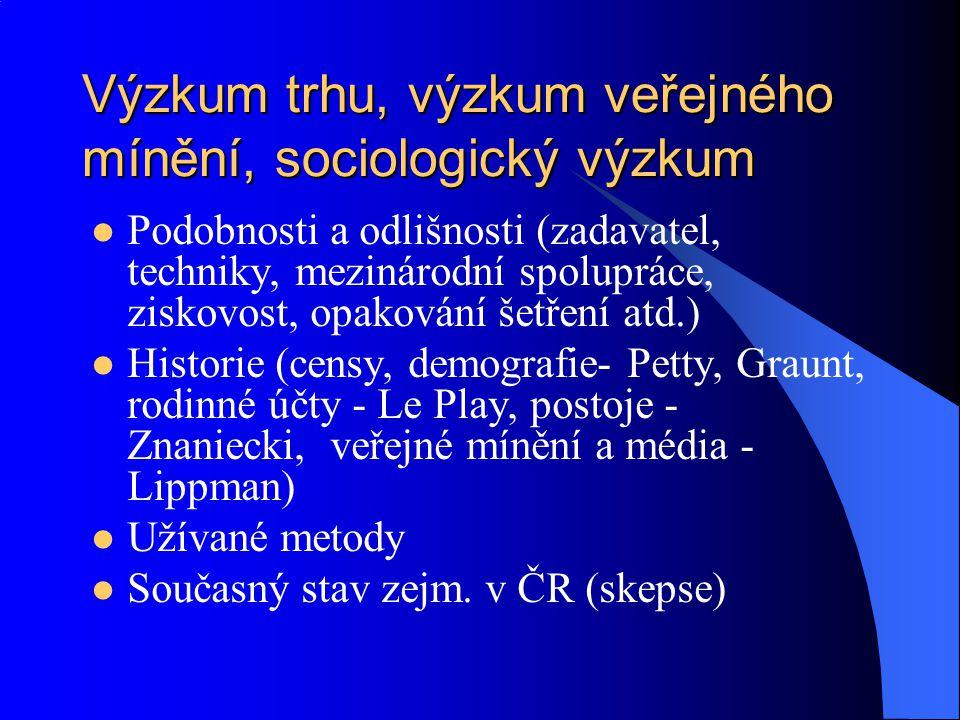 Výzkum trhu, výzkum veřejného mínění, sociologický výzkum Podobnosti a odlišnosti (zadavatel, techniky, mezinárodní spolupráce, ziskovost, opakování šetření atd.) Historie (censy, demografie- Petty, Graunt, rodinné účty - Le Play, postoje - Znaniecki, veřejné mínění a média - Lippman) Užívané metody Současný stav zejm.