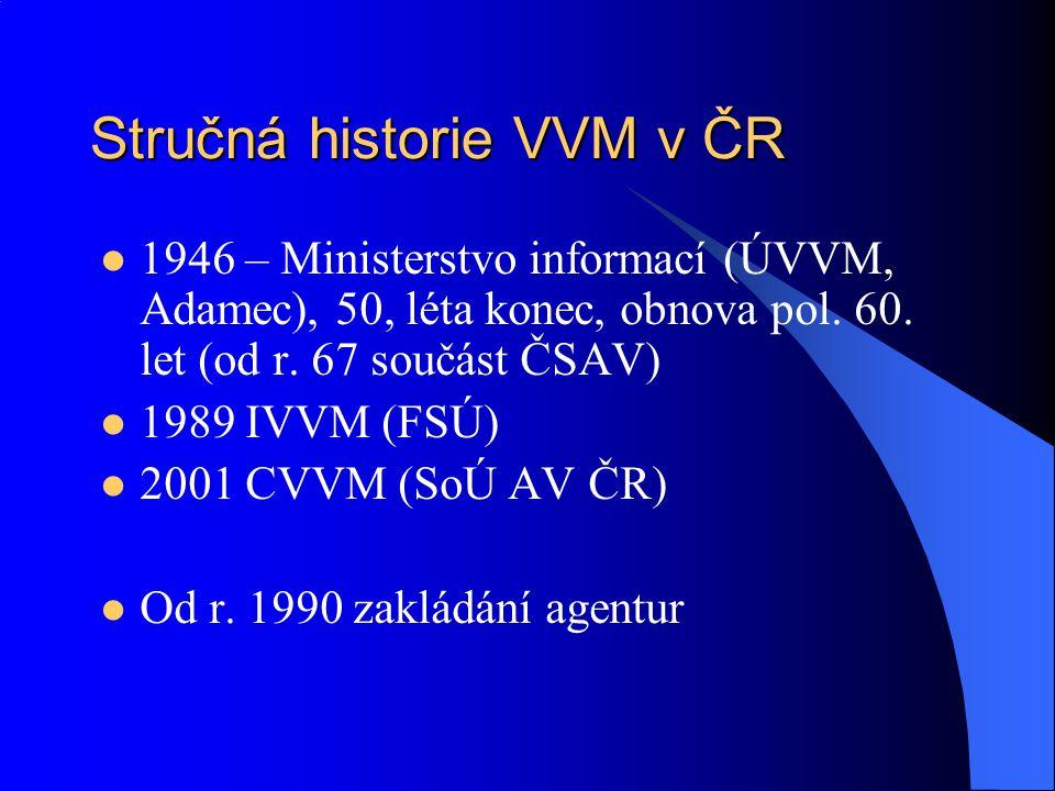 Stručná historie VVM v ČR 1946 – Ministerstvo informací (ÚVVM, Adamec), 50, léta konec, obnova pol.