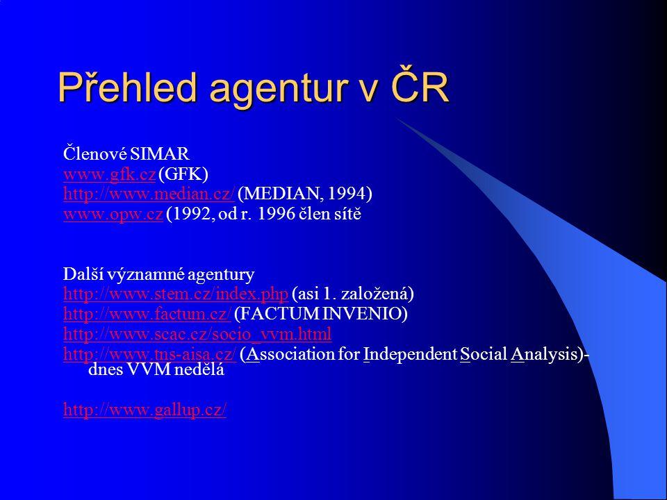 Přehled agentur v ČR Členové SIMAR www.gfk.czwww.gfk.cz (GFK) http://www.median.cz/http://www.median.cz/ (MEDIAN, 1994) www.opw.czwww.opw.cz (1992, od r.