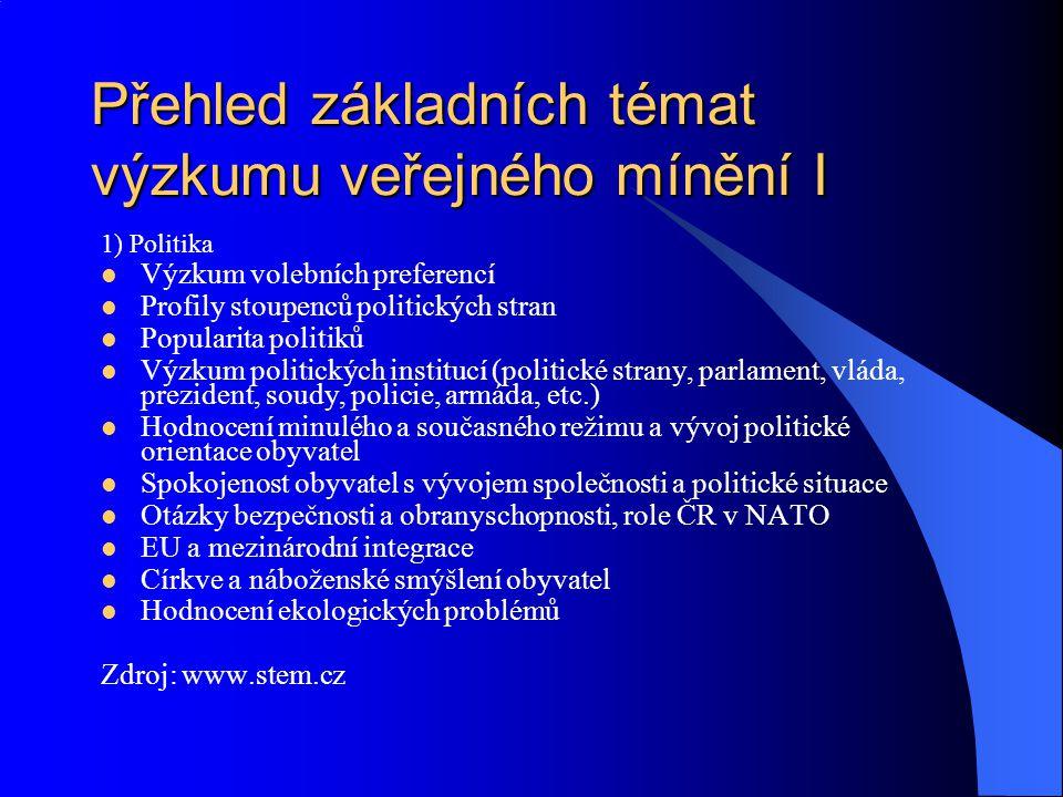 Přehled základních témat výzkumu veřejného mínění I 1) Politika Výzkum volebních preferencí Profily stoupenců politických stran Popularita politiků Výzkum politických institucí (politické strany, parlament, vláda, prezident, soudy, policie, armáda, etc.) Hodnocení minulého a současného režimu a vývoj politické orientace obyvatel Spokojenost obyvatel s vývojem společnosti a politické situace Otázky bezpečnosti a obranyschopnosti, role ČR v NATO EU a mezinárodní integrace Církve a náboženské smýšlení obyvatel Hodnocení ekologických problémů Zdroj: www.stem.cz