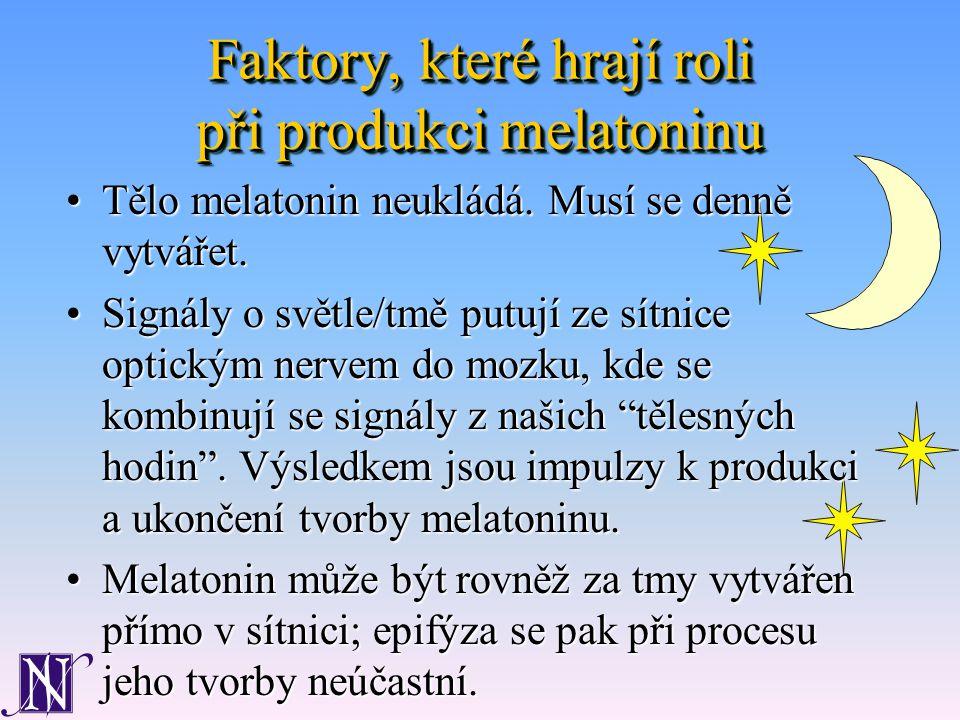 Faktory, které hrají roli při produkci melatoninu Tělo melatonin neukládá.