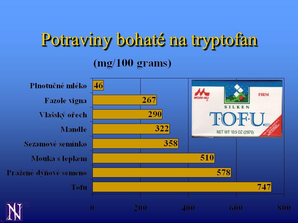 Potraviny bohaté na tryptofan