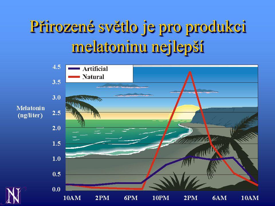 Přirozené světlo je pro produkci melatoninu nejlepší