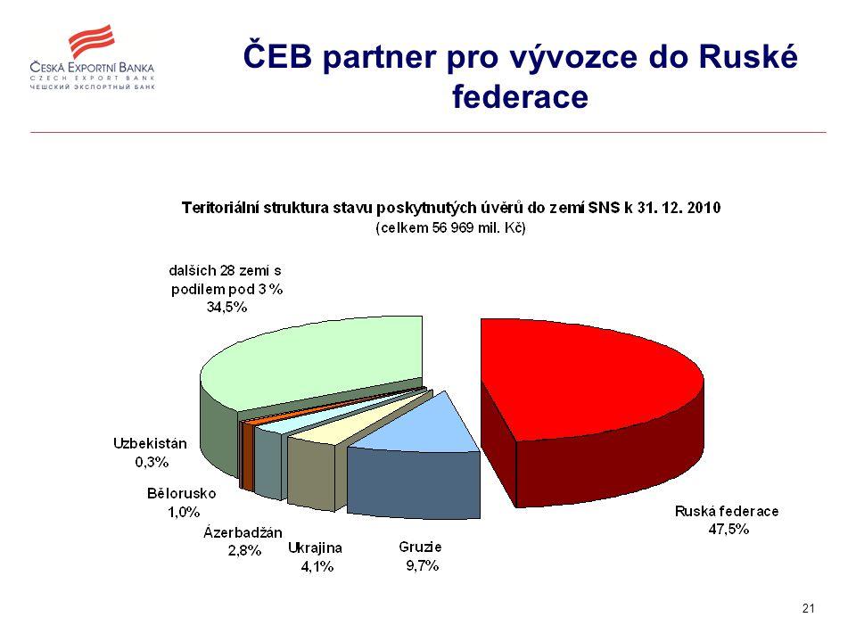21 ČEB partner pro vývozce do Ruské federace