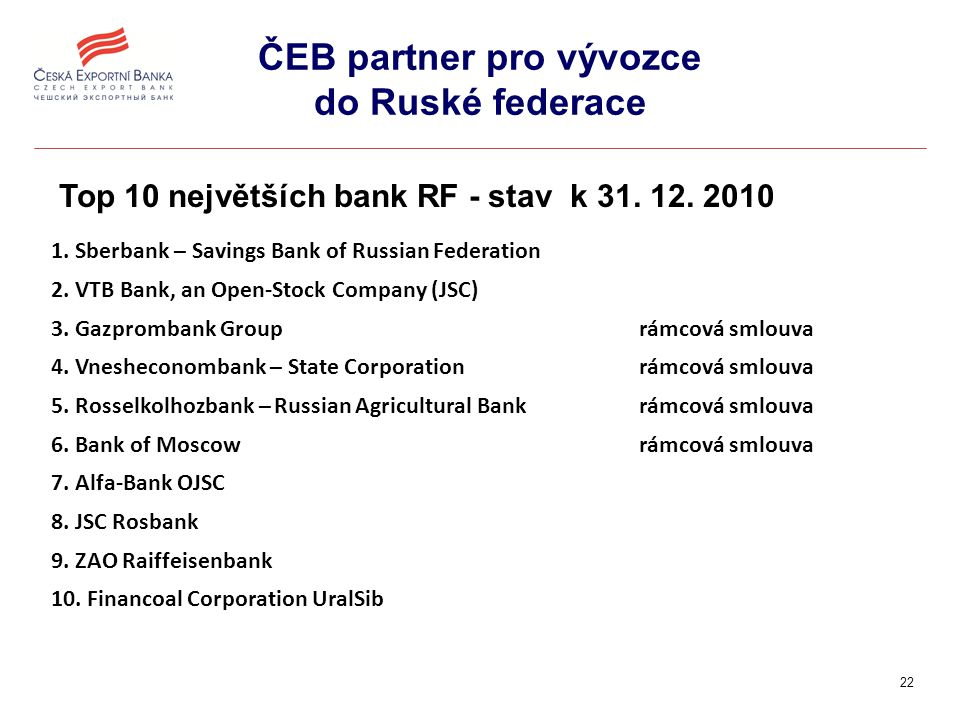 22 ČEB partner pro vývozce do Ruské federace 1. Sberbank – Savings Bank of Russian Federation 2.