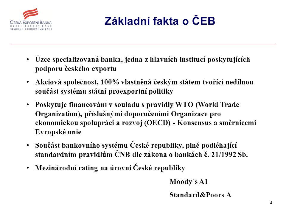 4 Základní fakta o ČEB Úzce specializovaná banka, jedna z hlavních institucí poskytujících podporu českého exportu Akciová společnost, 100% vlastněná českým státem tvořící nedílnou součást systému státní proexportní politiky Poskytuje financování v souladu s pravidly WTO (World Trade Organization), příslušnými doporučeními Organizace pro ekonomickou spolupráci a rozvoj (OECD) - Konsensus a směrnicemi Evropské unie Součást bankovního systému České republiky, plně podléhající standardním pravidlům ČNB dle zákona o bankách č.
