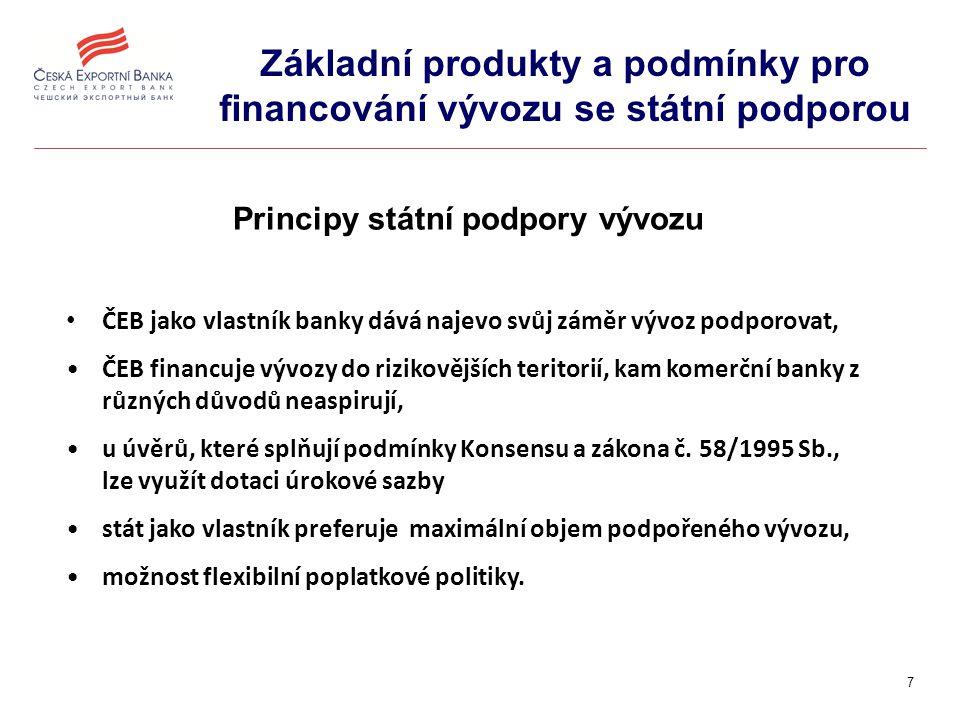 8 Základní produkty a podmínky pro financování vývozu se státní podporou Porovnání sazeb CIRR a nákladů na zdroje ČEB (podpora vývozu ze státního rozpočtu) Dotace ze státního rozpočtu