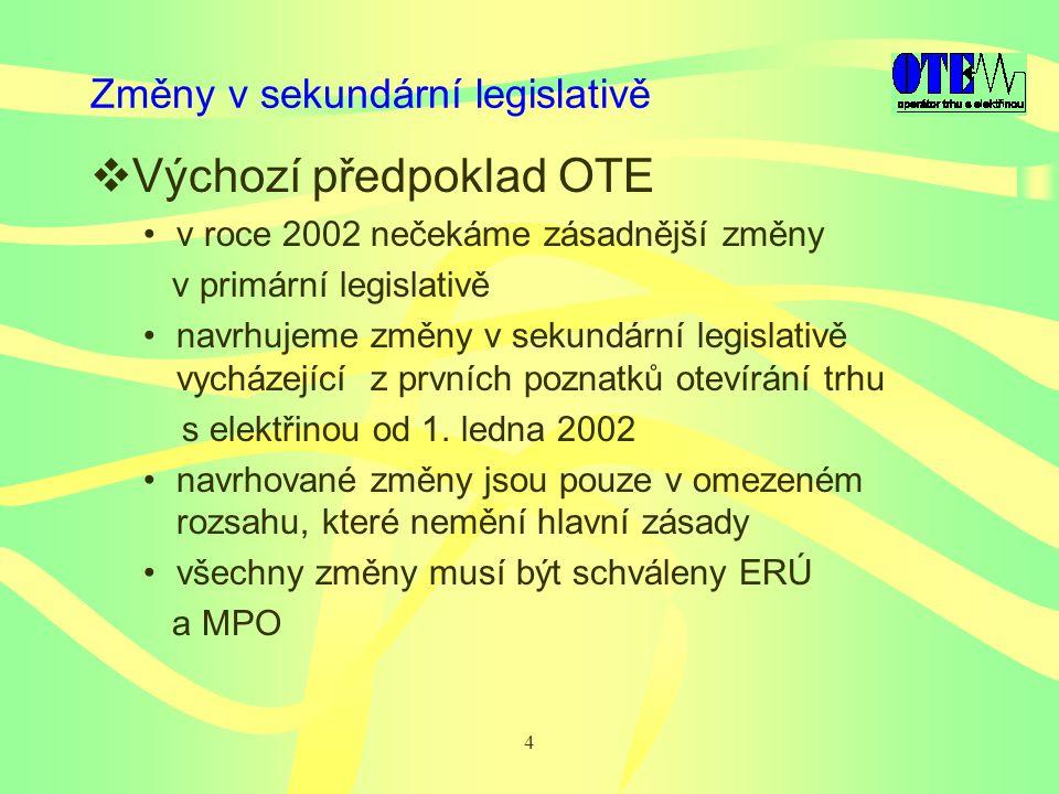 4 Změny v sekundární legislativě  Výchozí předpoklad OTE v roce 2002 nečekáme zásadnější změny v primární legislativě navrhujeme změny v sekundární legislativě vycházející z prvních poznatků otevírání trhu s elektřinou od 1.