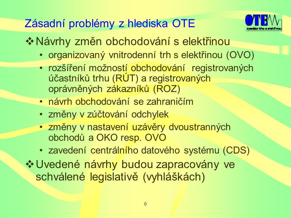 6 Zásadní problémy z hlediska OTE  Návrhy změn obchodování s elektřinou organizovaný vnitrodenní trh s elektřinou (OVO) rozšíření možností obchodování registrovaných účastníků trhu (RÚT) a registrovaných oprávněných zákazníků (ROZ) návrh obchodování se zahraničím změny v zúčtování odchylek změny v nastavení uzávěry dvoustranných obchodů a OKO resp.