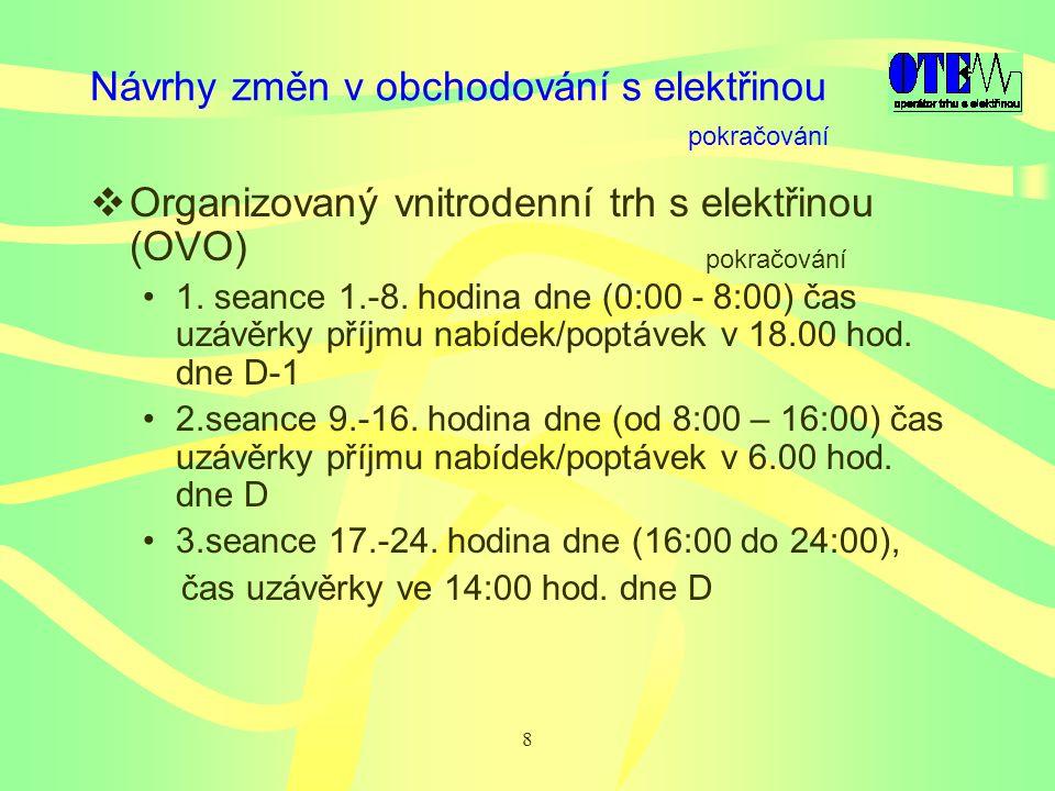 8 Návrhy změn v obchodování s elektřinou  Organizovaný vnitrodenní trh s elektřinou (OVO) 1.
